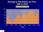 damage to plantations by fires 1980 to 20081