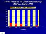 forest products vs other manufacturing ggp per region 2008