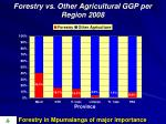 forestry vs other agricultural ggp per region 2008