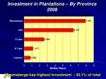 investment in plantations by province 2008