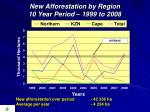 new afforestation by region 10 year period 1999 to 2008