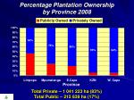 percentage plantation ownership by province 2008
