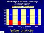 percentage plantation ownership by species 2008