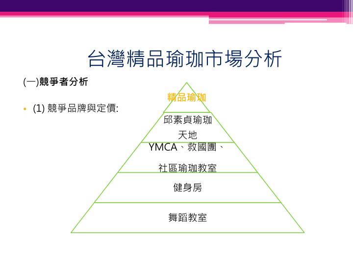 台灣精品瑜珈市場分析