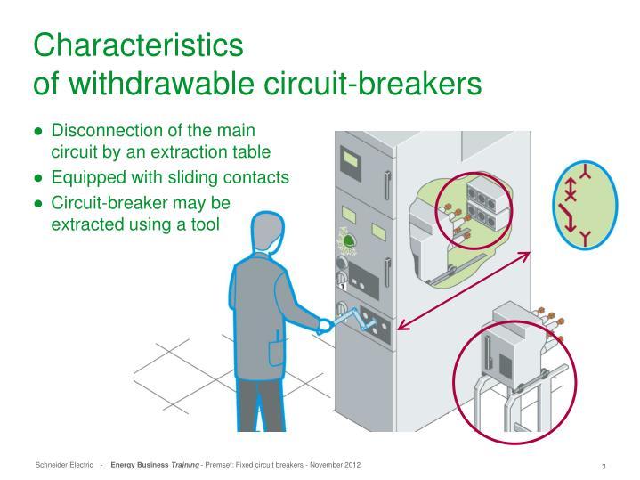 Characteristics of withdrawable circuit breakers