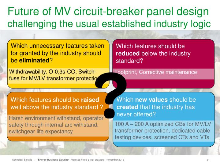 Future of MV circuit-breaker panel design