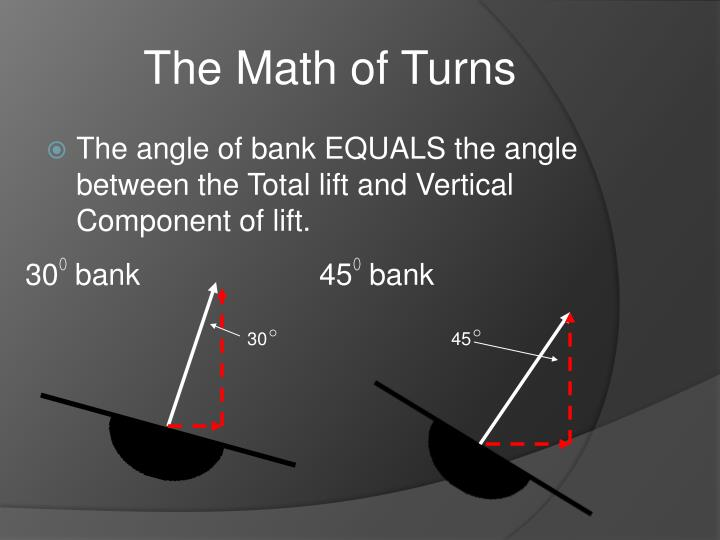 The Math of Turns