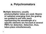 a polychromators
