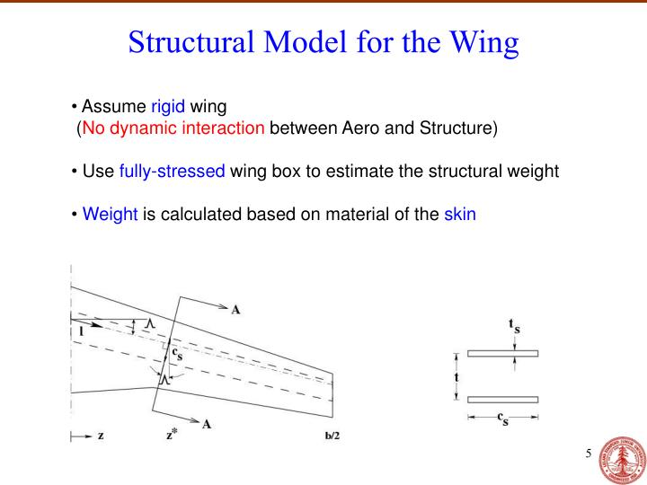 Structural Model for the Wing