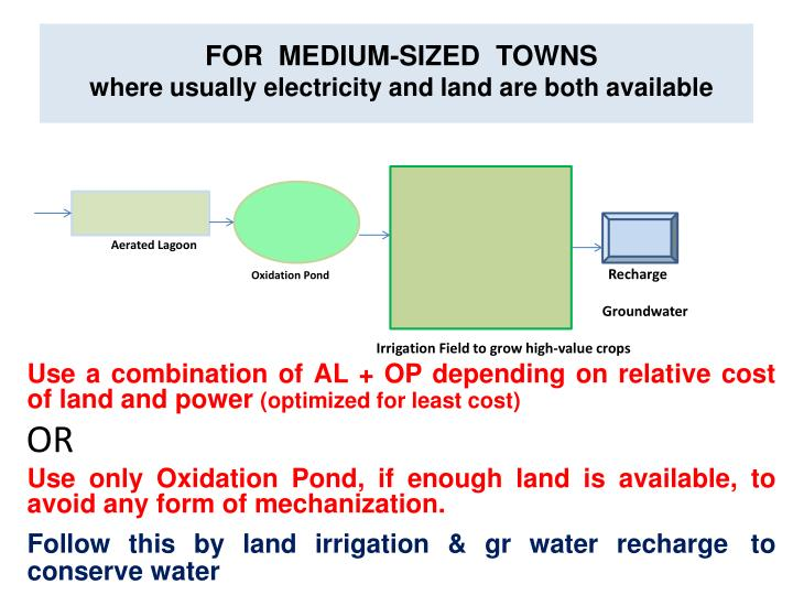 FOR  MEDIUM-SIZED  TOWNS