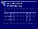 dasar dasar probabilitas1