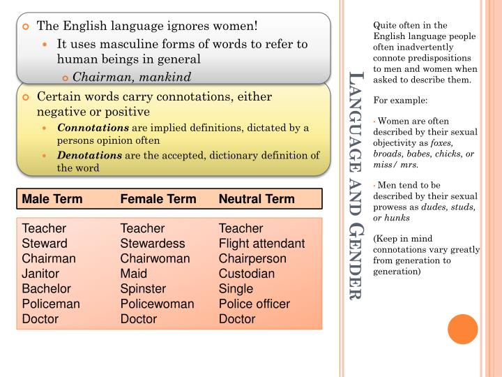 The English language ignores women!