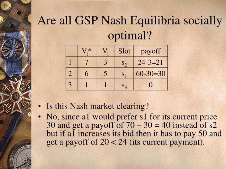 Are all GSP Nash Equilibria socially optimal?