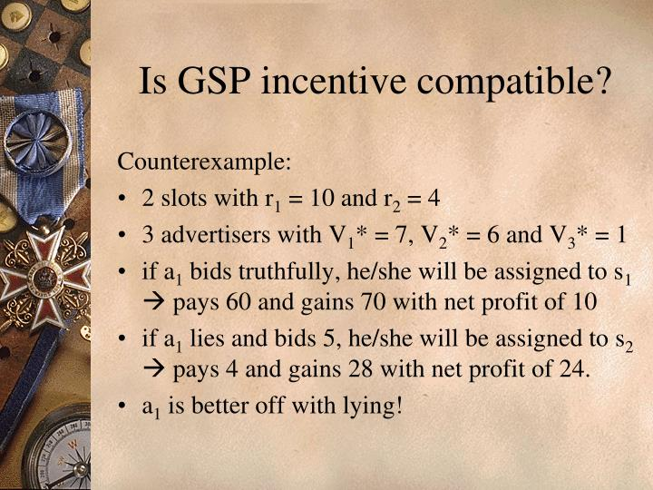 Is GSP incentive compatible?