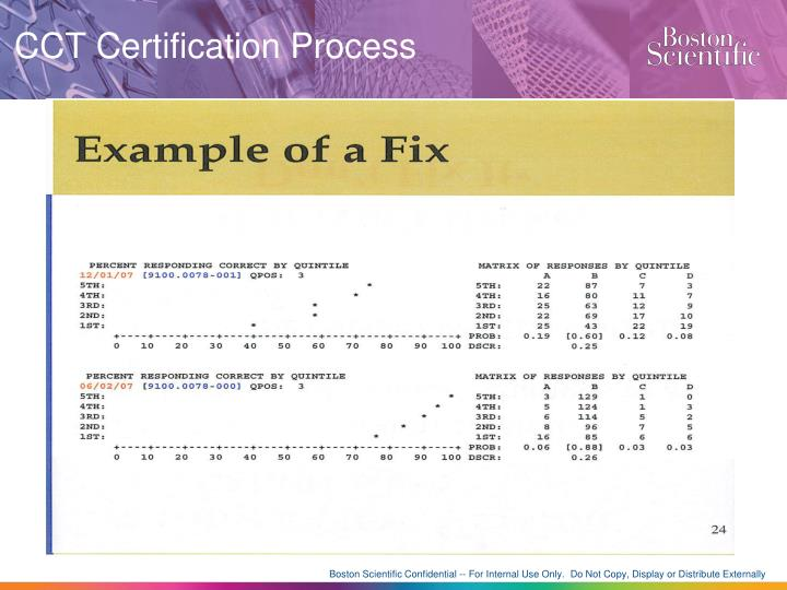 PPT - CCT Certification Process PowerPoint Presentation - ID:2946808