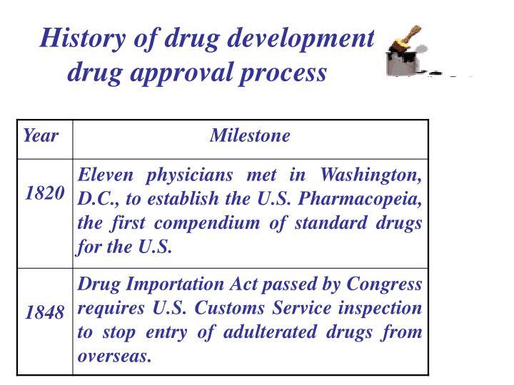History of drug development &