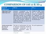 comparison of ias 10 as 4