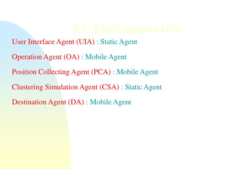 3.1. Each agents role