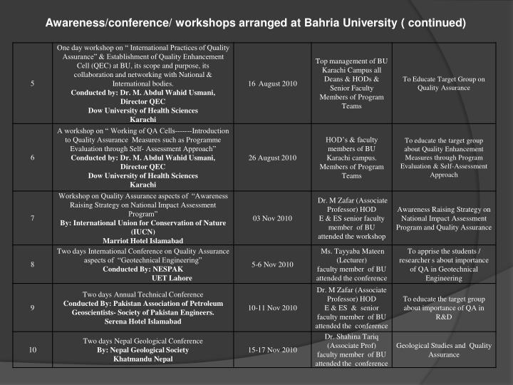 Awareness/conference/ workshops arranged at Bahria University ( continued)