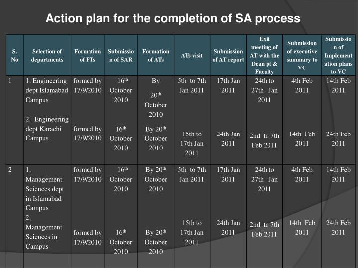 Action plan for the completion of SA process