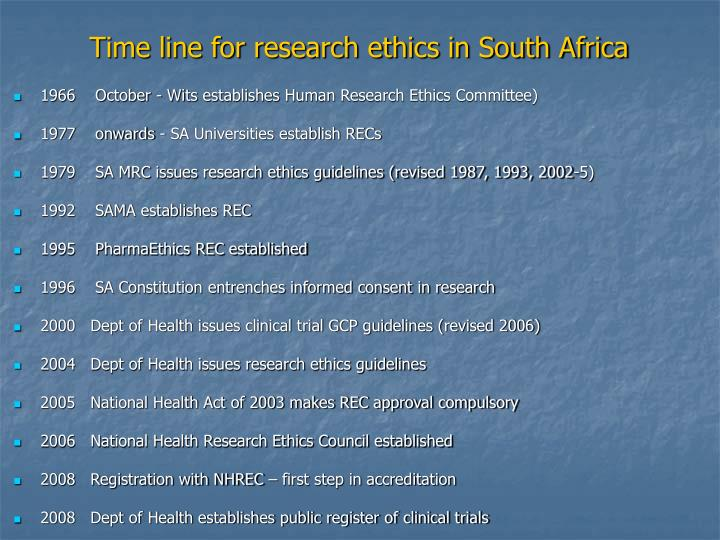 Time line for research ethics in South Africa