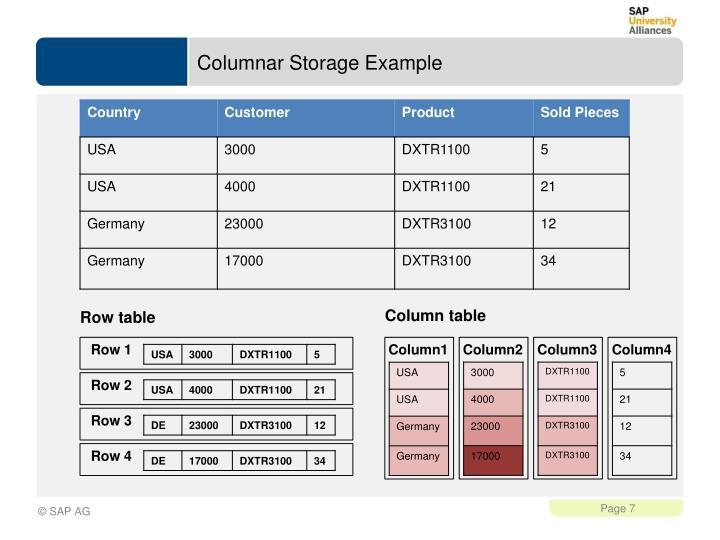 Columnar Storage Example