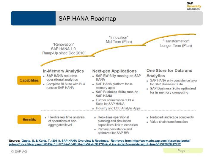 SAP HANA Roadmap