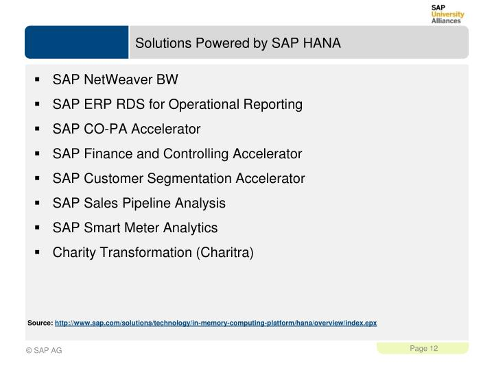 Solutions Powered by SAP HANA