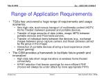 range of application requirements