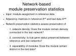 network based module preservation statistics