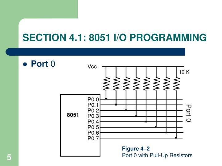 SECTION 4.1: 8051 I/O PROGRAMMING
