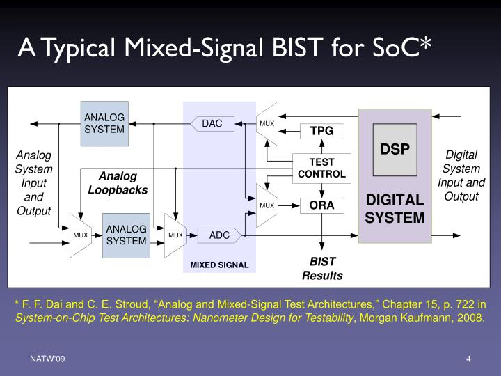 A Typical Mixed-Signal BIST for SoC*