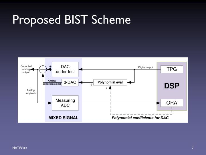 Proposed BIST Scheme