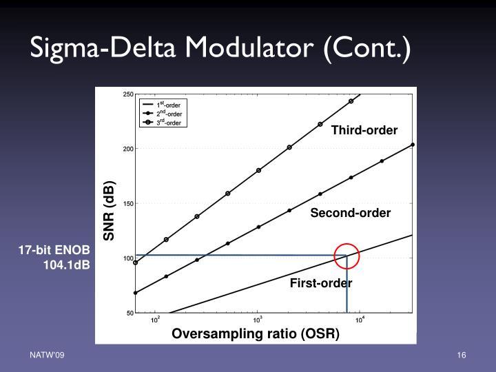 Sigma-Delta Modulator (Cont.)