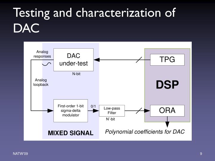 Testing and characterization of DAC