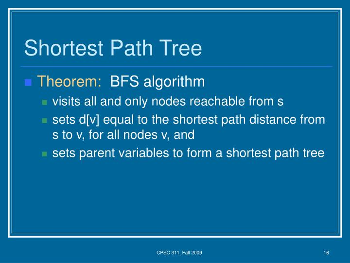 Shortest Path Tree