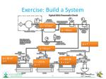 exercise build a system1