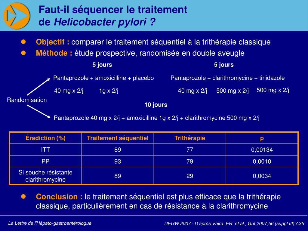 drug regimen for h pylori