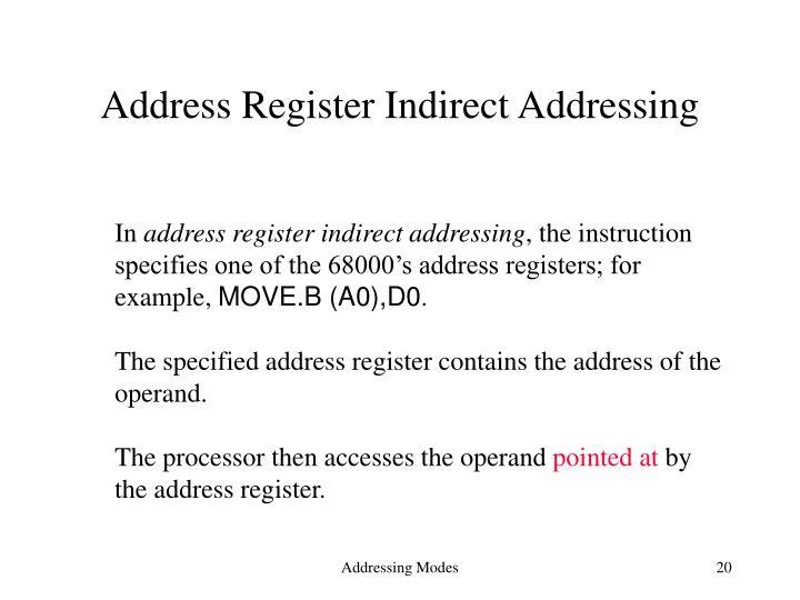 Address Register Indirect Addressing