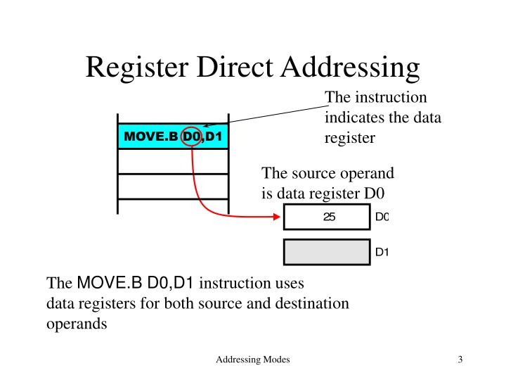 Register direct addressing1
