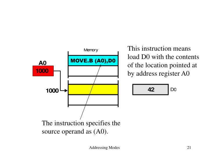 The instruction specifies the