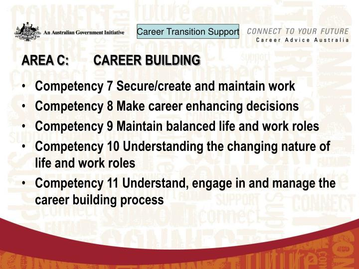 Ppt australian blueprint for career development the blueprint career transition support malvernweather Image collections