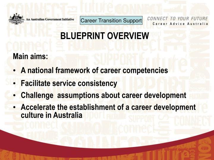 Ppt australian blueprint for career development the blueprint blueprint overview career transition support malvernweather Choice Image