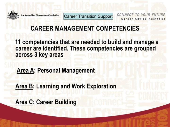 Ppt australian blueprint for career development the blueprint career transition support malvernweather Choice Image