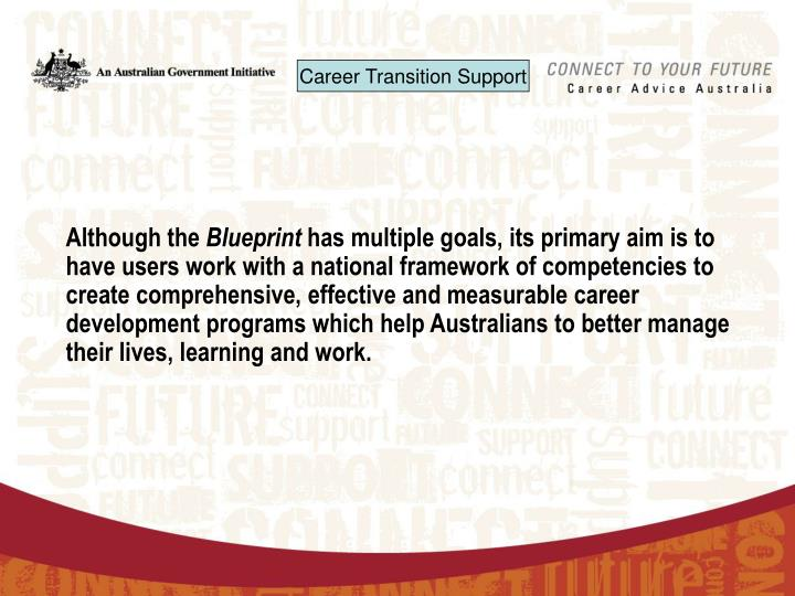 Ppt australian blueprint for career development the blueprint to create comprehensive effective and measurable career development programs which help australians to better manage their lives learning and work malvernweather Choice Image