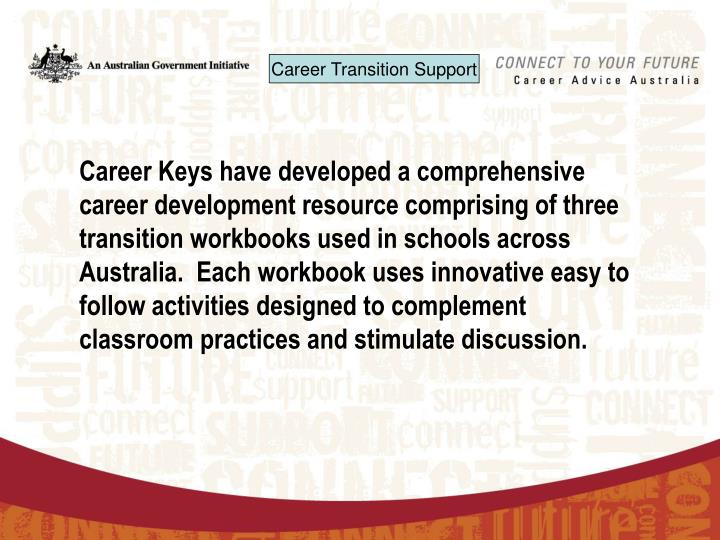Ppt australian blueprint for career development the blueprint career keys have developed a comprehensive career development malvernweather