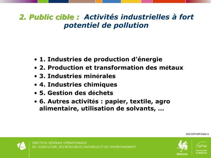 1. Industries de production d'énergie