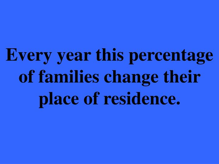 Every year this percentage of families change their place of residence.