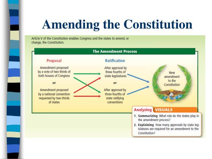Amending the Constitution
