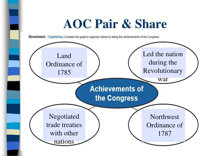 Aoc pair share1